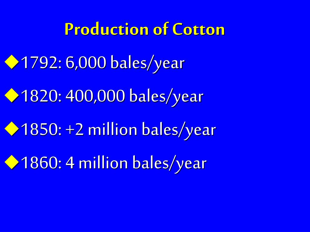 Production of Cotton