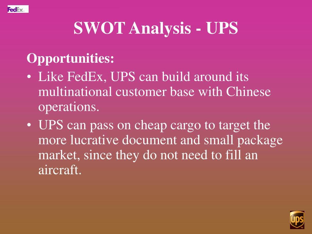SWOT Analysis - UPS