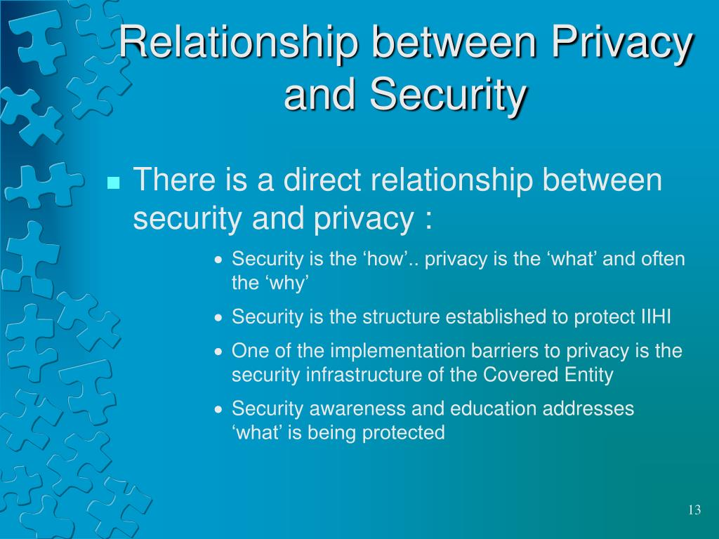 Relationship between Privacy and Security