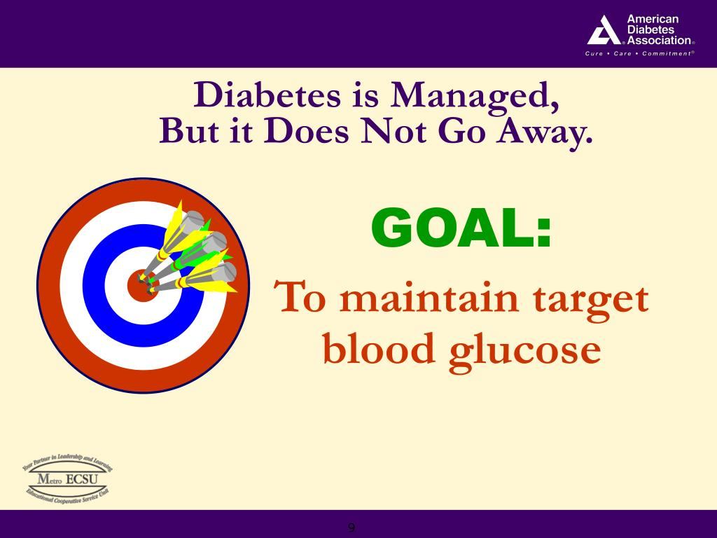 Diabetes is Managed,