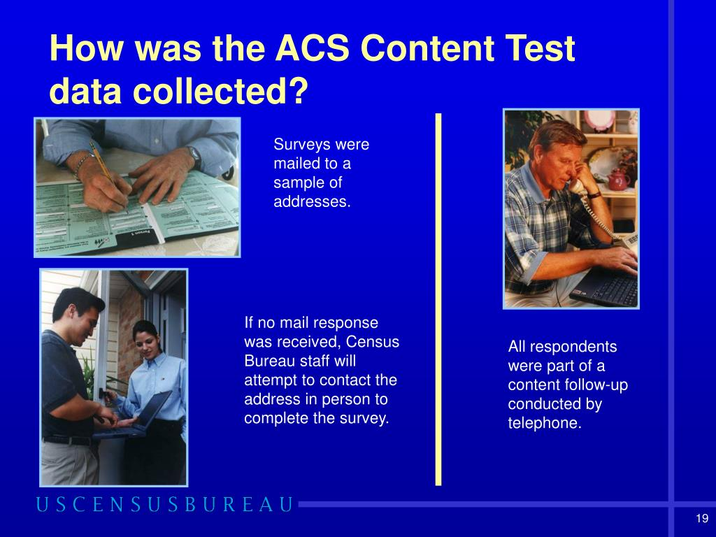 How was the ACS Content Test data collected?