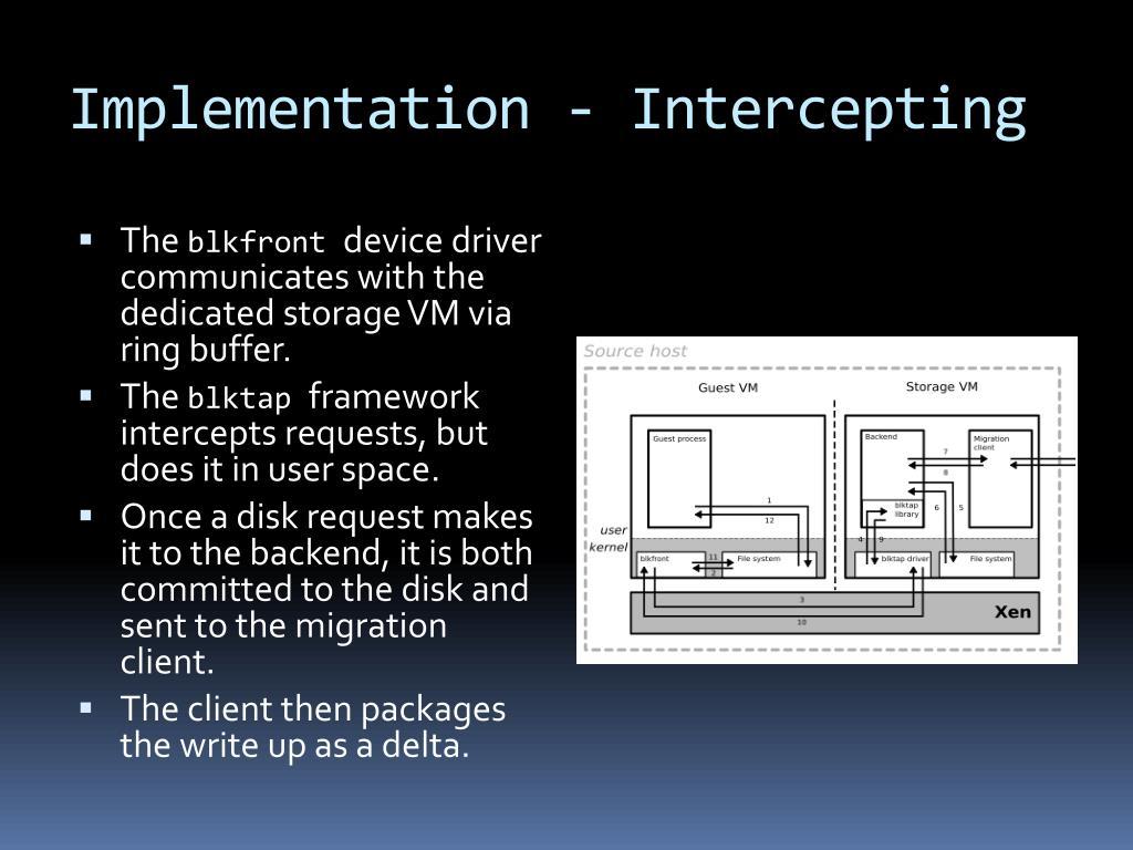 Implementation - Intercepting
