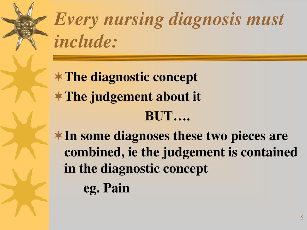 Every nursing diagnosis must include: