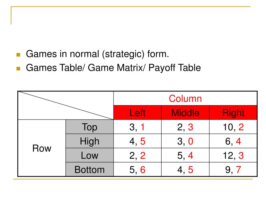 Games in normal (strategic) form.