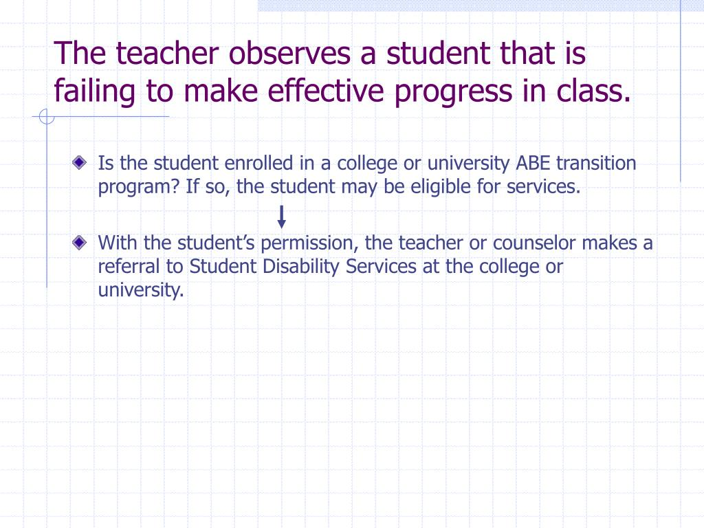 The teacher observes a student that is failing to make effective progress in class.