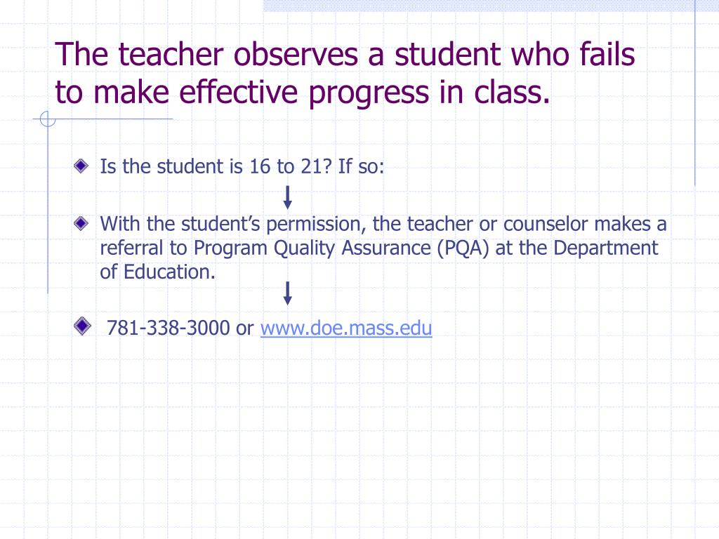 The teacher observes a student who fails to make effective progress in class.