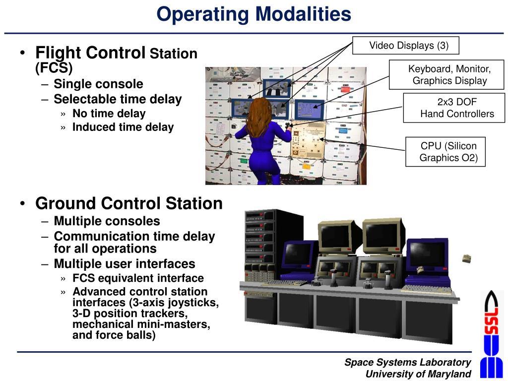 Operating Modalities