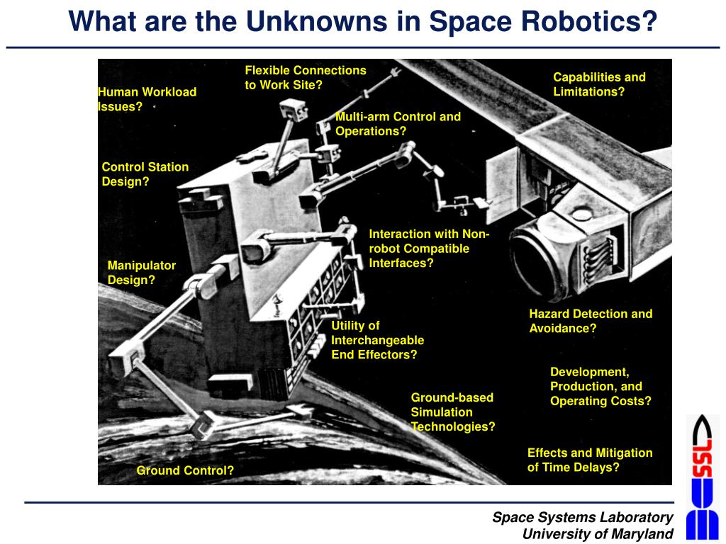 What are the Unknowns in Space Robotics?