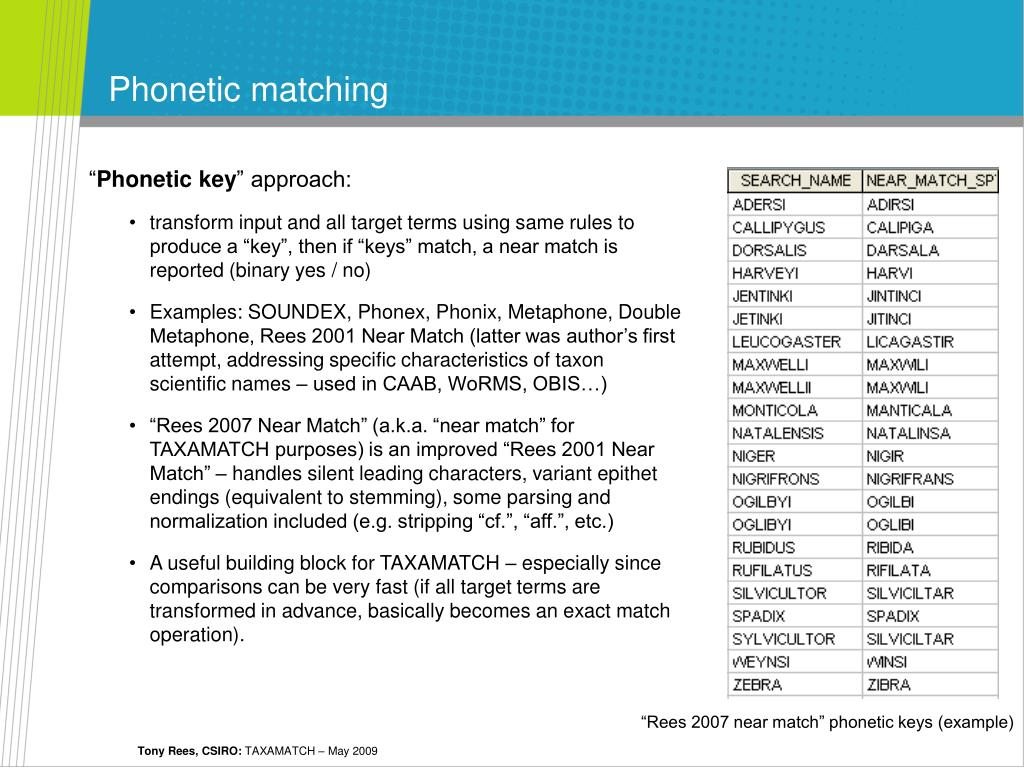 Phonetic matching