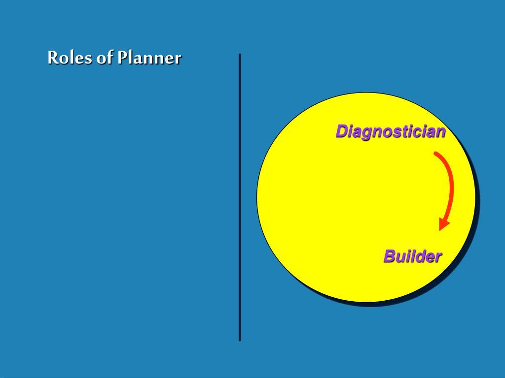 Roles of Planner