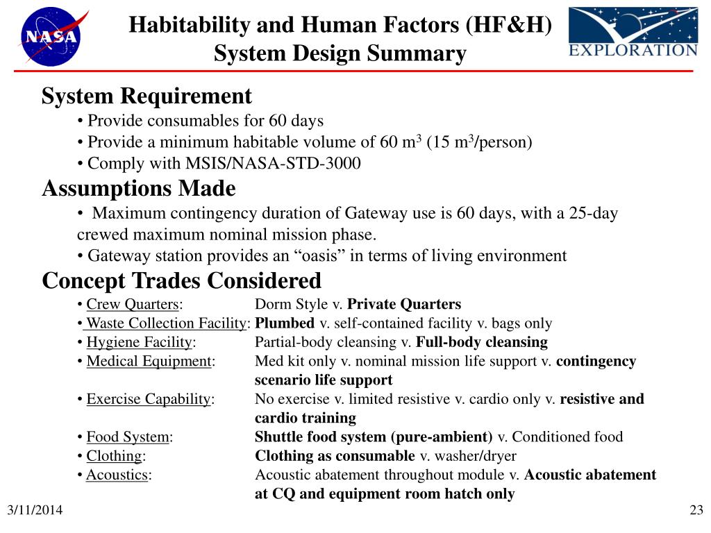 Habitability and Human Factors (HF&H) System Design Summary