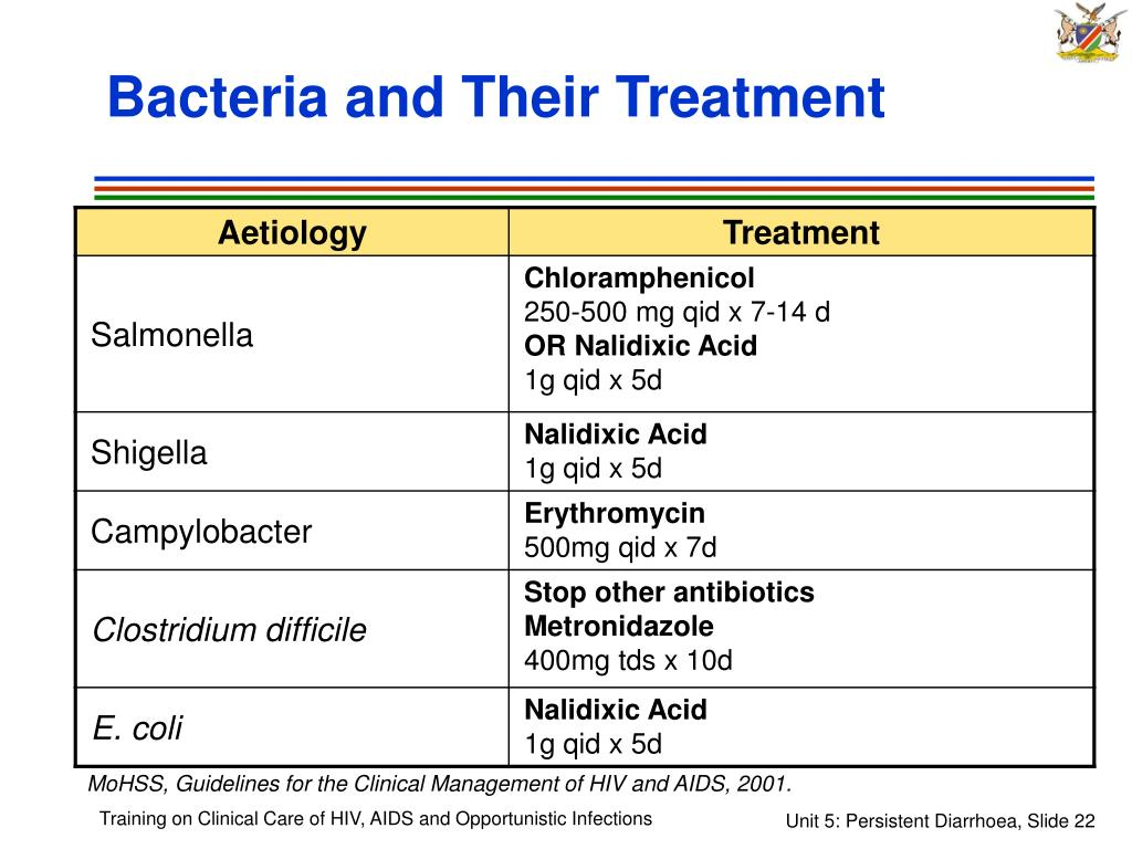 Bacteria and Their Treatment
