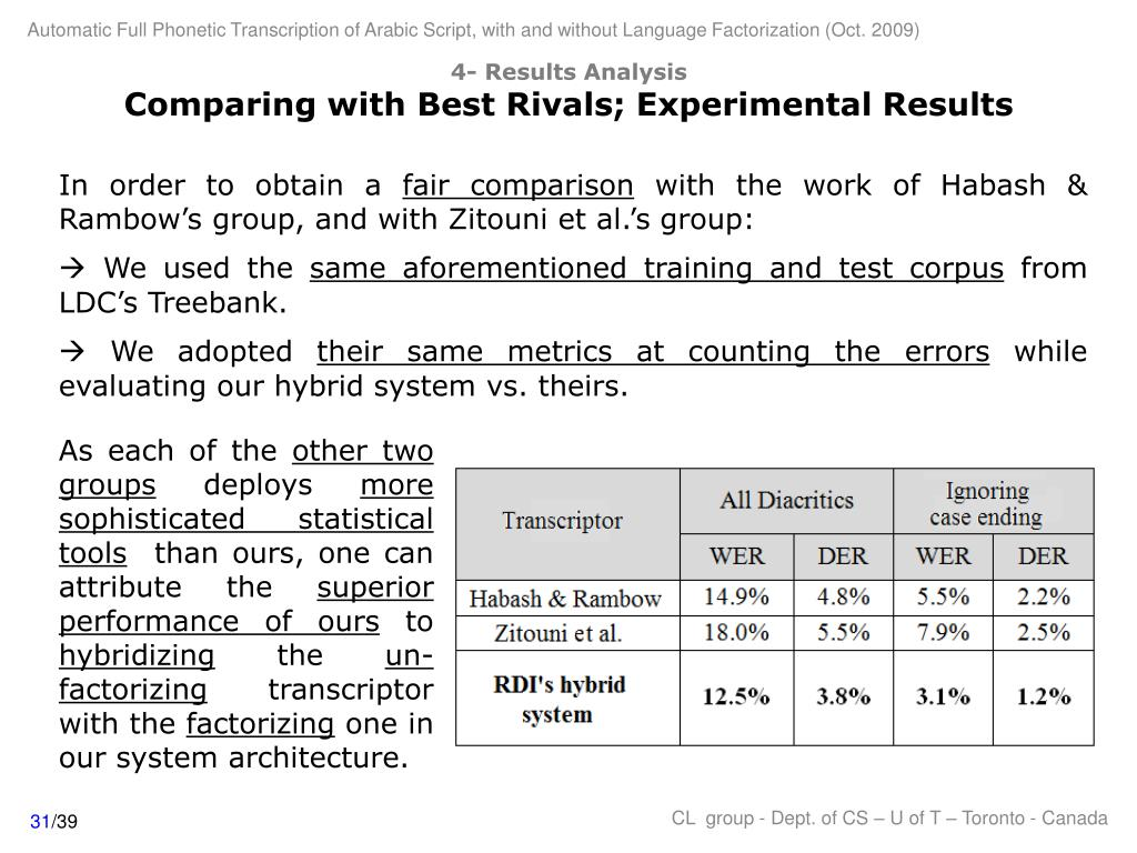 4- Results Analysis