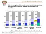 attitudes of various constituencies towards the partnership