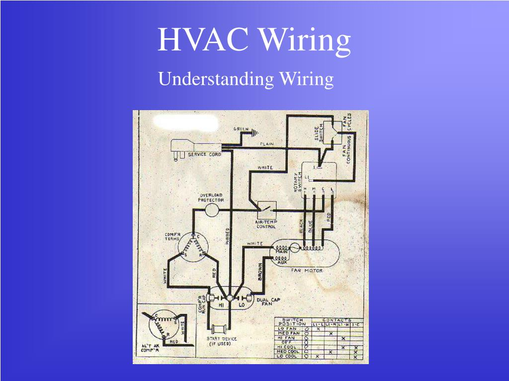 home wiring diagram ppt ppt - hvac wiring powerpoint presentation - id:255717 wiring schematics ppt #4