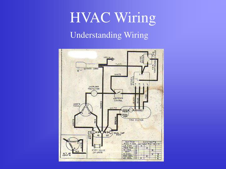 hvac wiring n ppt hvac wiring powerpoint presentation id 255717 how to read an hvac wiring diagram at nearapp.co