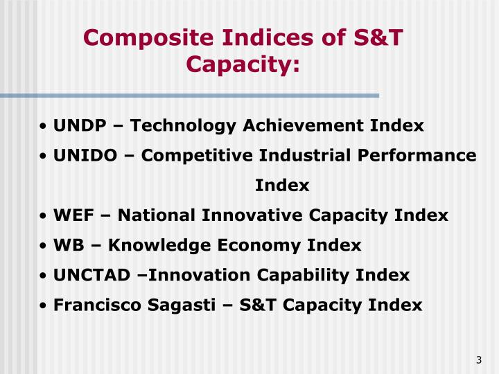 Composite Indices of S&T Capacity: