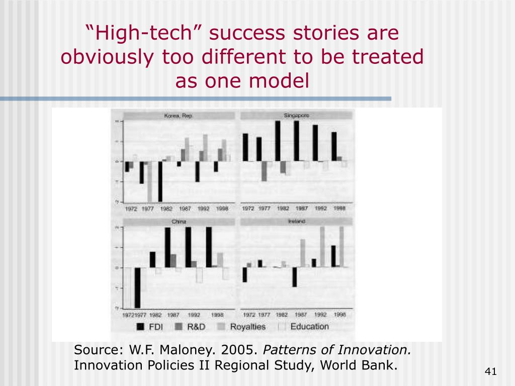 """High-tech"" success stories are obviously too different to be treated as one model"