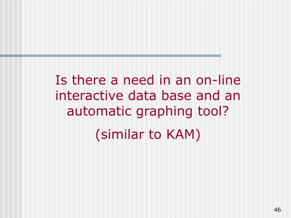Is there a need in an on-line interactive data base and an automatic graphing tool?