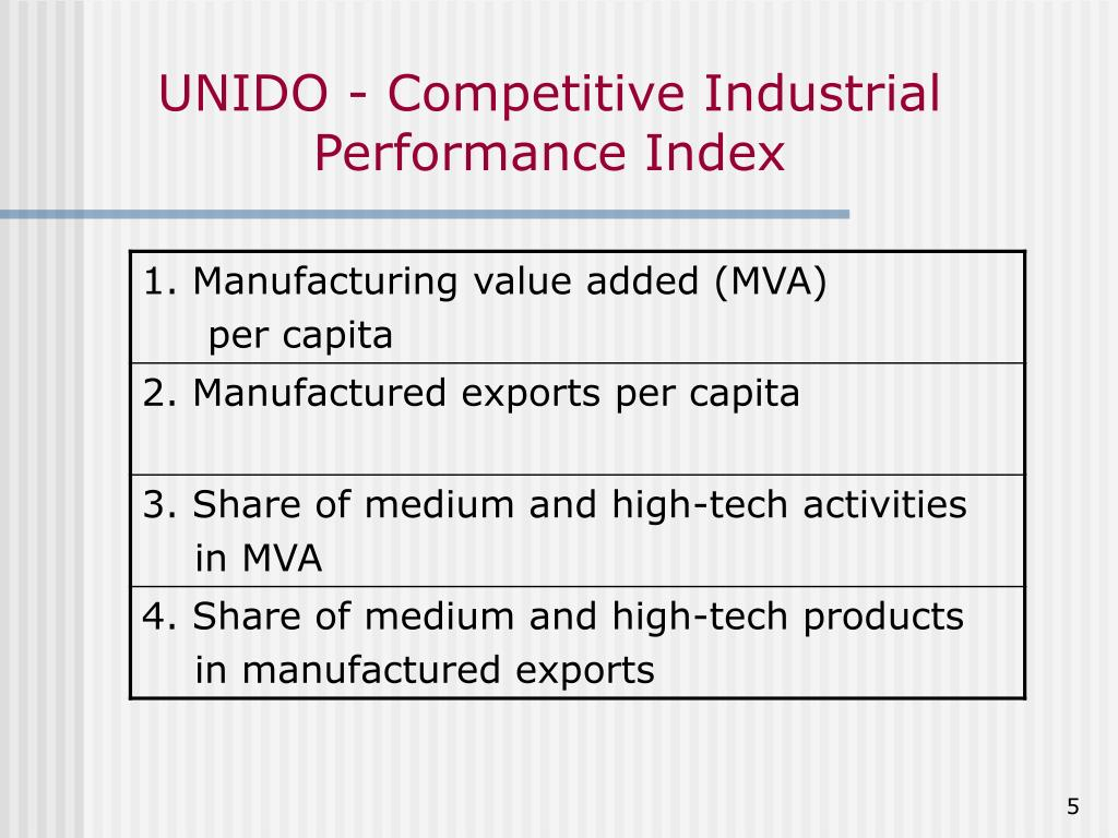 UNIDO - Competitive Industrial Performance Index