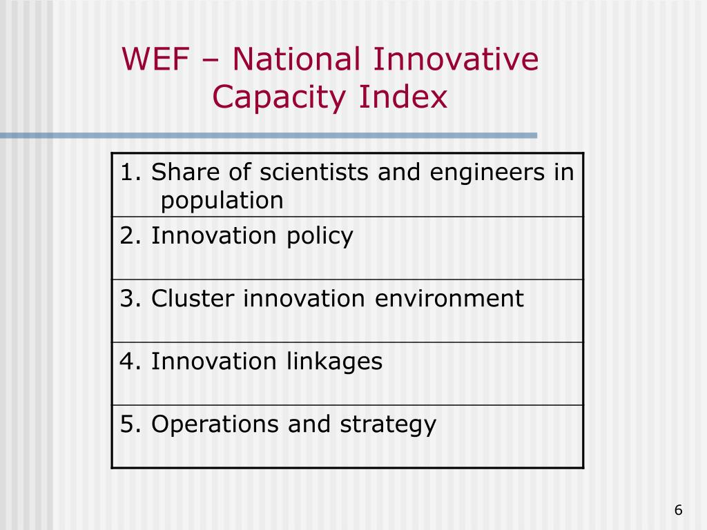 WEF – National Innovative Capacity Index
