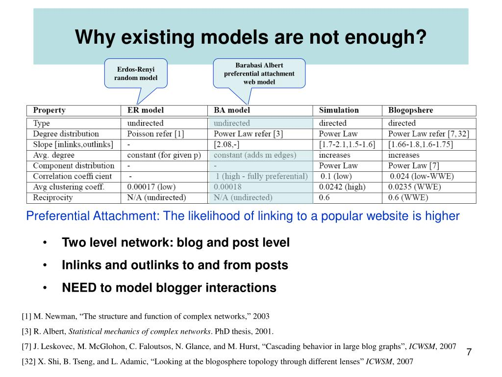 Why existing models are not enough?