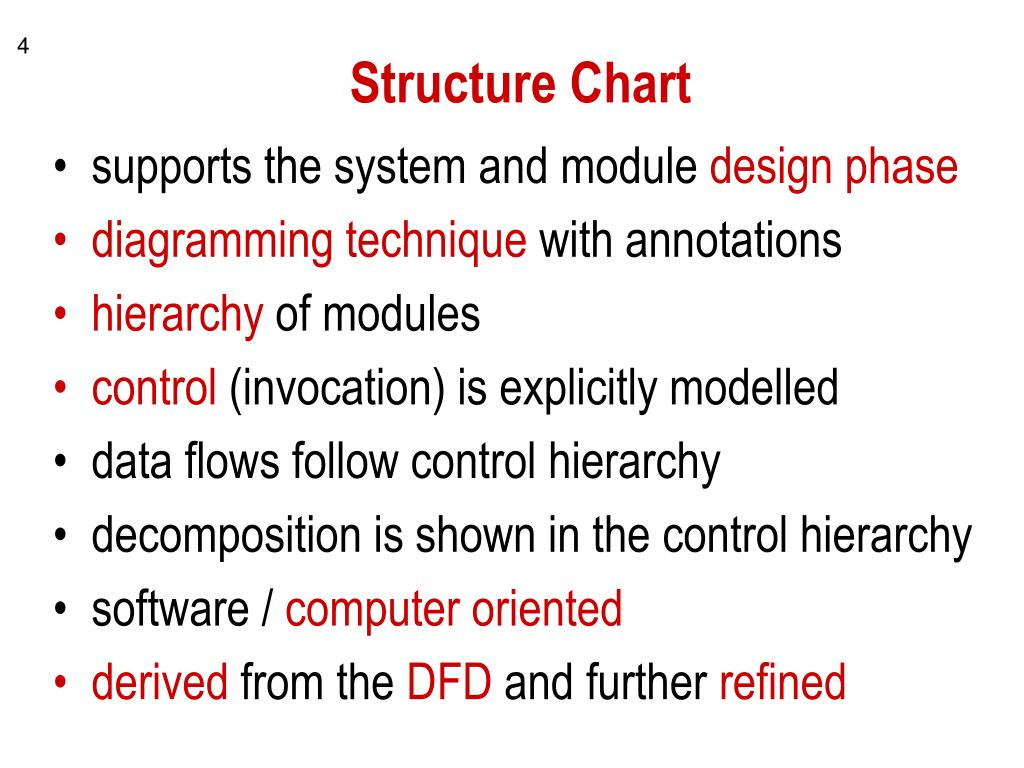 Structure Chart
