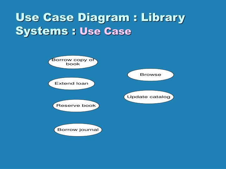 Ppt use case diagram library system powerpoint presentation id use case diagram library systems use case ccuart Gallery