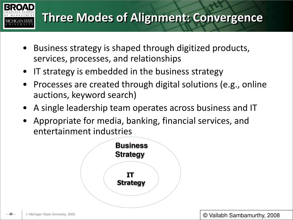 Three Modes of Alignment: Convergence