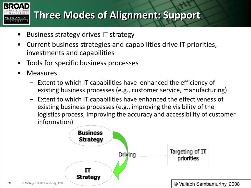 Three Modes of Alignment: Support