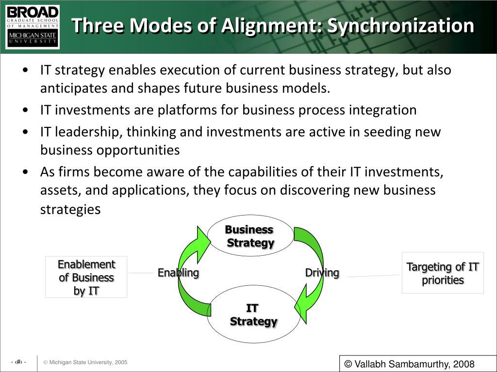 Three Modes of Alignment: Synchronization