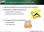 yet dispersion in success across firms