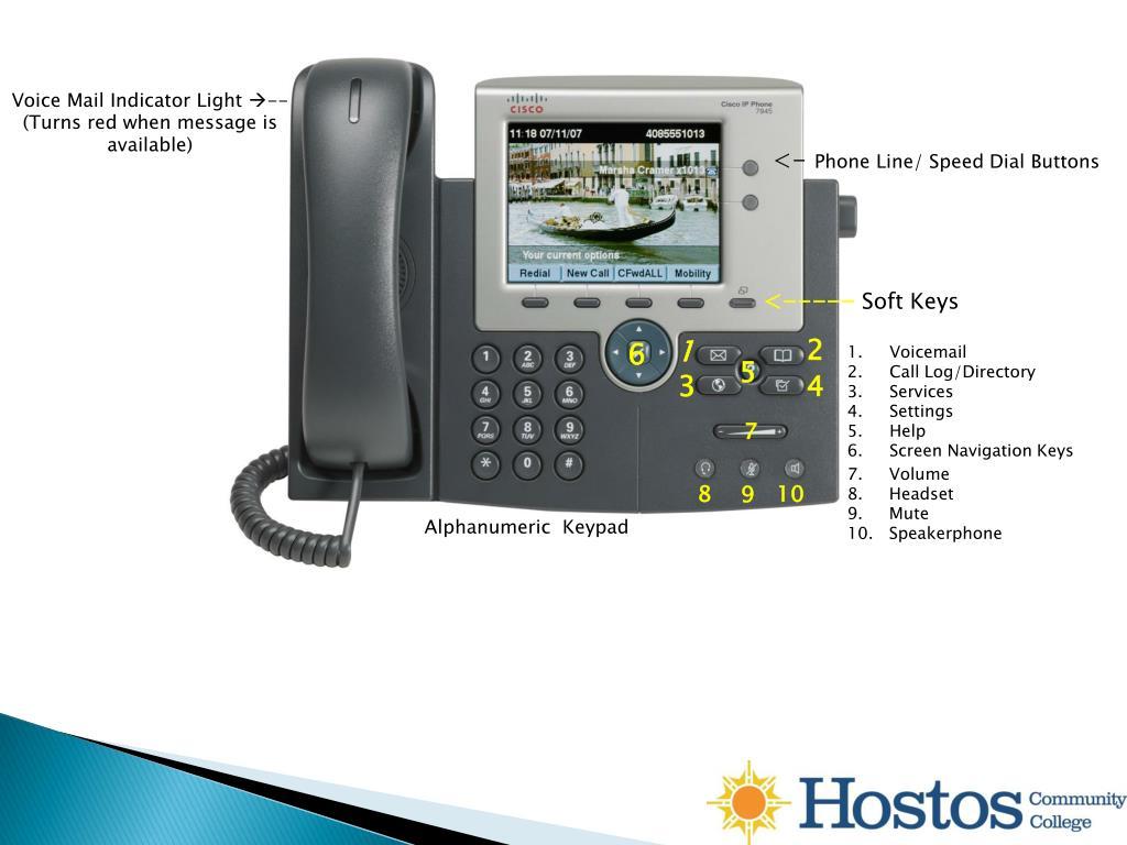 PPT - Cisco 7945 IP Phone PowerPoint Presentation - ID:255825