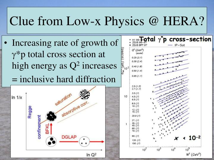 Clue from low x physics @ hera