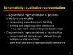 schematicity qualitative representation