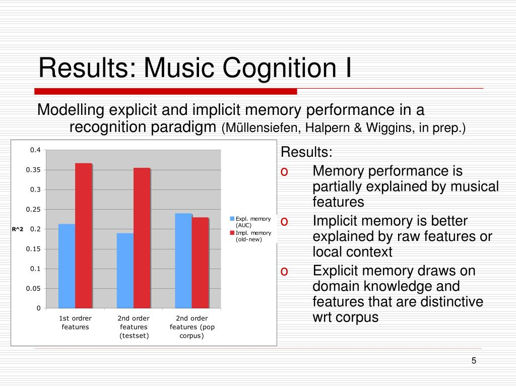 Results: Music Cognition I