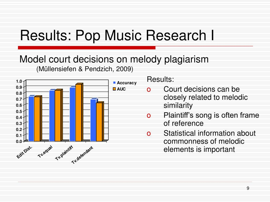 Results: Pop Music Research I