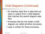 child diagrams continued23