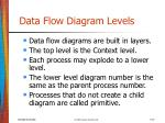 data flow diagram levels