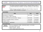 core 2599 grants projects contracts with ar billing