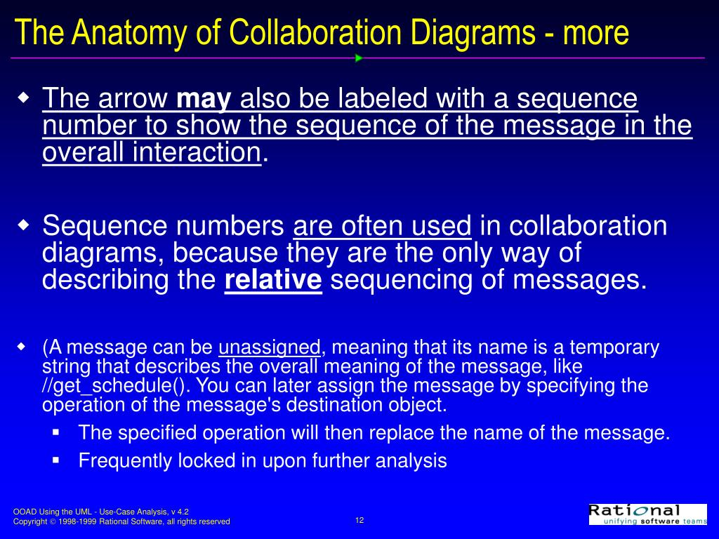 The Anatomy of Collaboration Diagrams - more