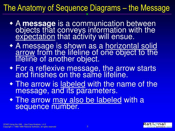 The anatomy of sequence diagrams the message