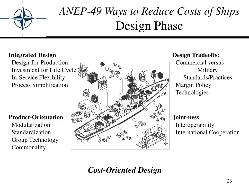 ANEP-49 Ways to Reduce Costs of Ships