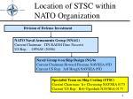 location of stsc within nato organization