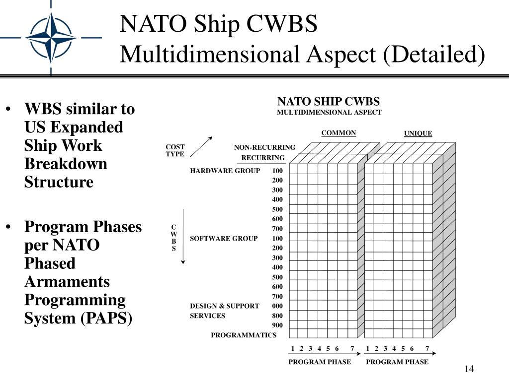 NATO SHIP CWBS