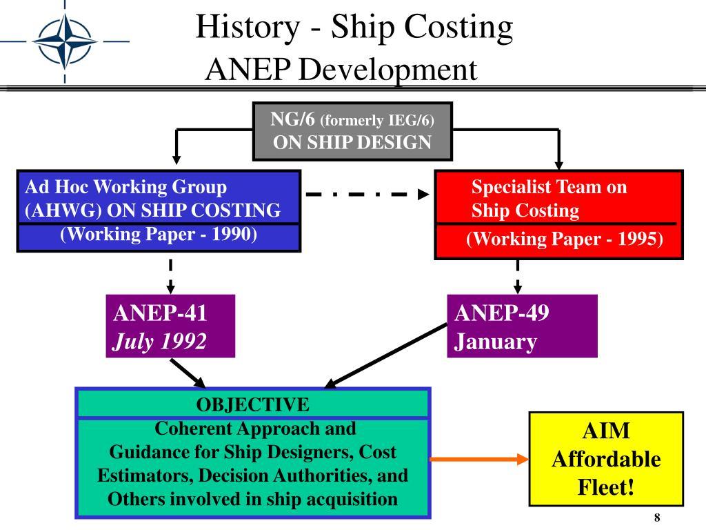 History - Ship Costing
