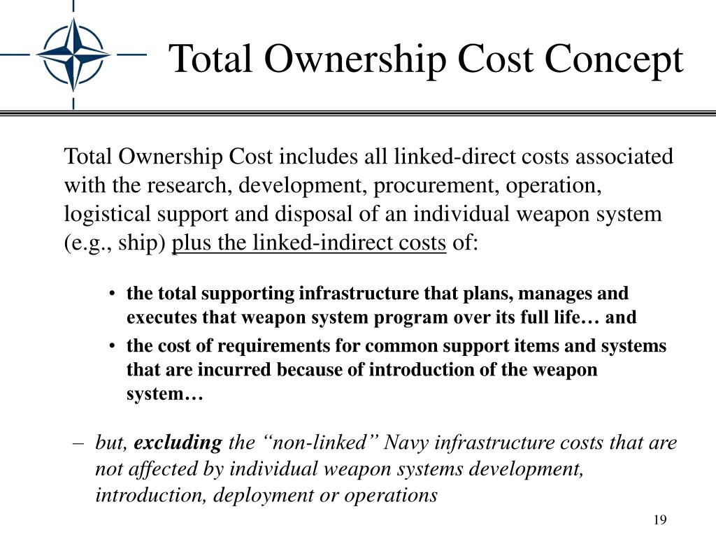 Total Ownership Cost Concept