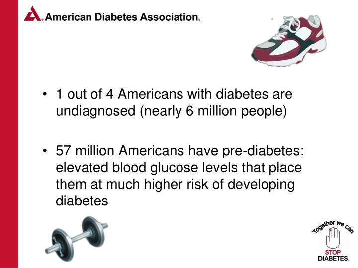 1 out of 4 Americans with diabetes are undiagnosed (nearly 6 million people)