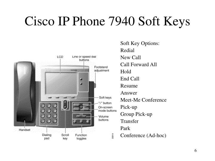 Cisco IP Phone 7940 Soft Keys