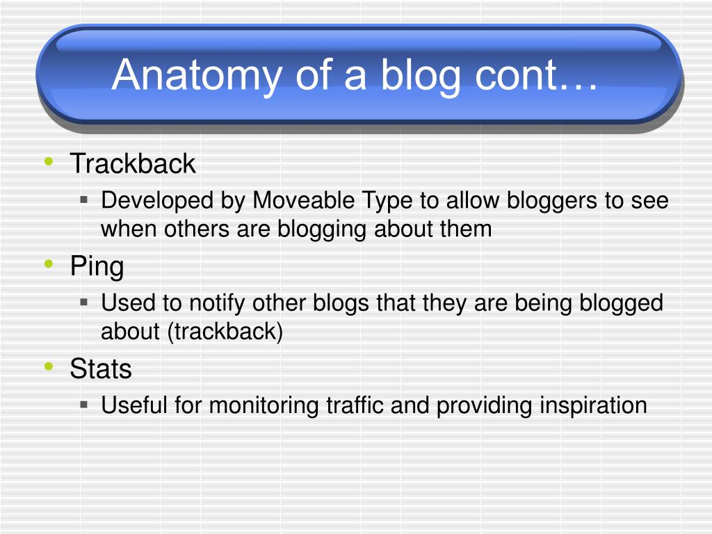 Anatomy of a blog cont…